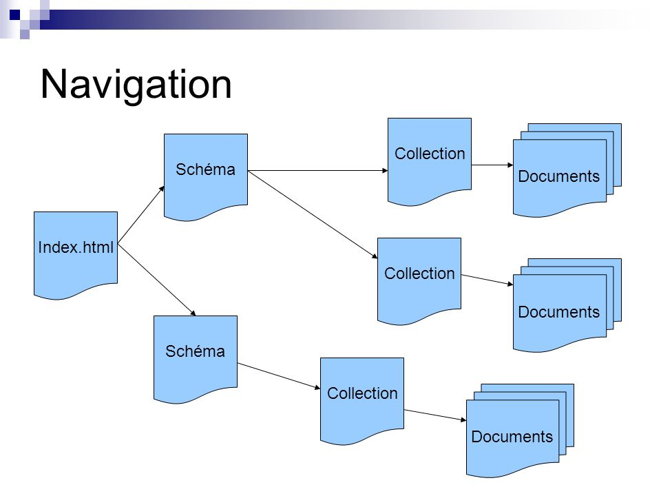 Navigation Collection Schéma Documents Index.html Collection Documents