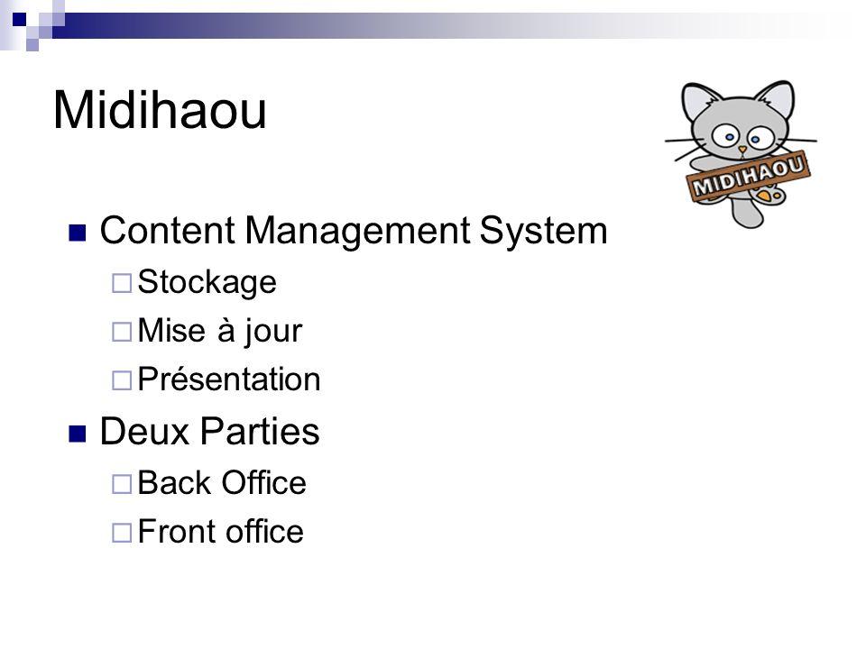 Midihaou Content Management System Deux Parties Stockage Mise à jour