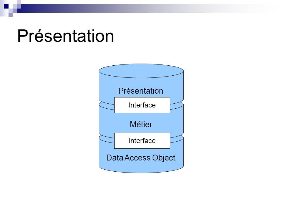 Présentation Présentation Métier Data Access Object Interface
