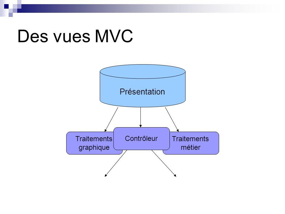 Des vues MVC Présentation Contrôleur Traitements graphique Traitements
