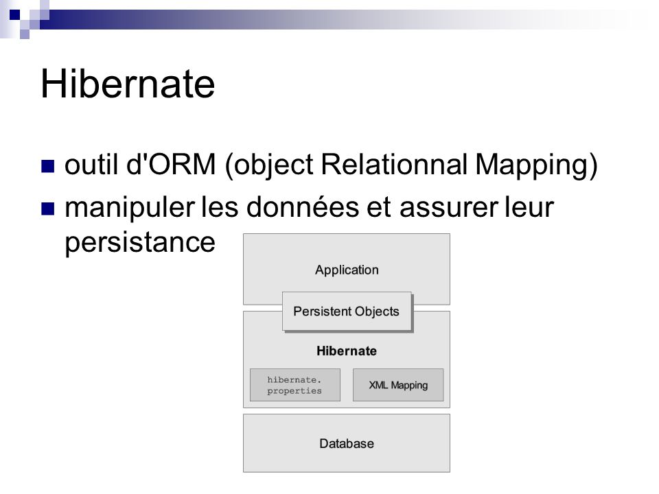 Hibernate outil d ORM (object Relationnal Mapping)