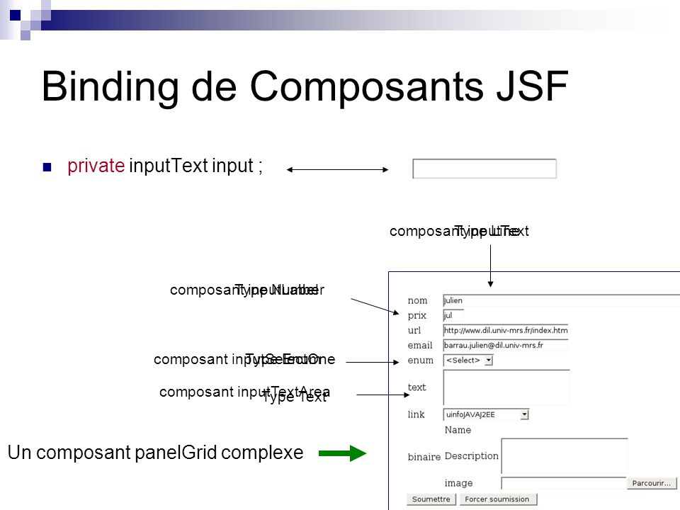 Binding de Composants JSF