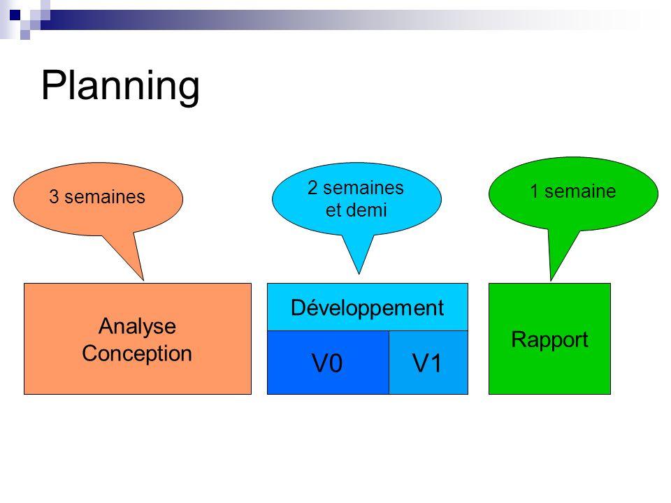 Planning V0 V1 Développement Analyse Rapport Conception
