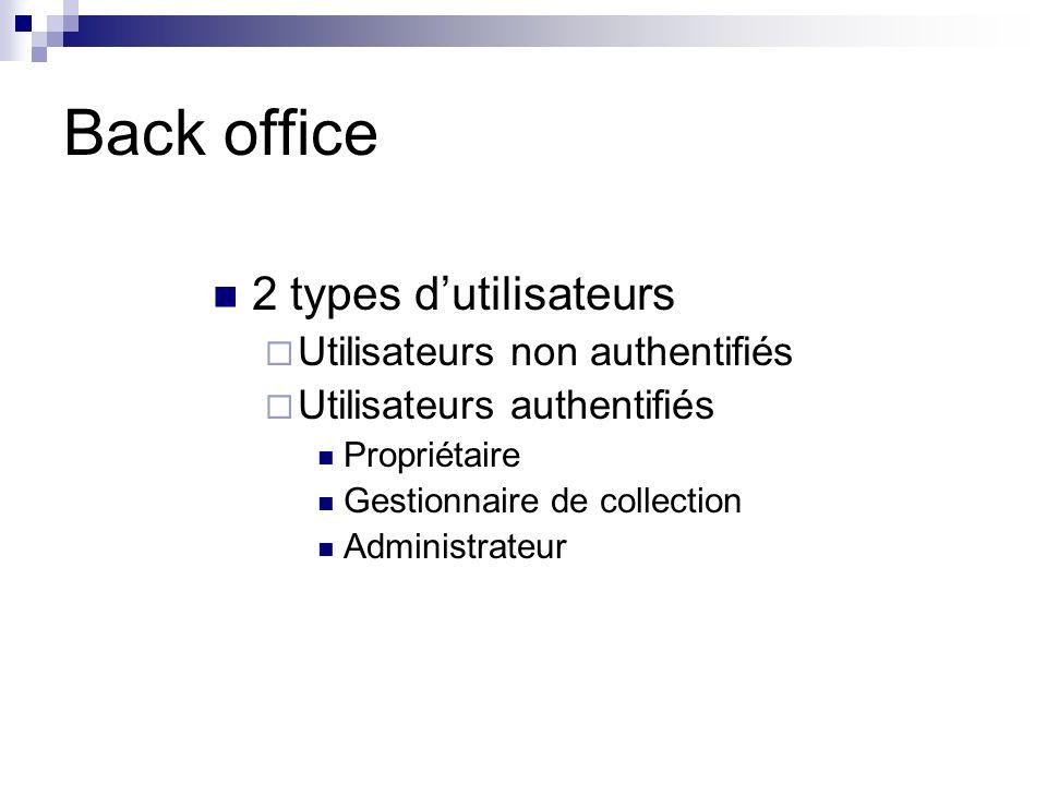Back office 2 types d'utilisateurs Utilisateurs non authentifiés
