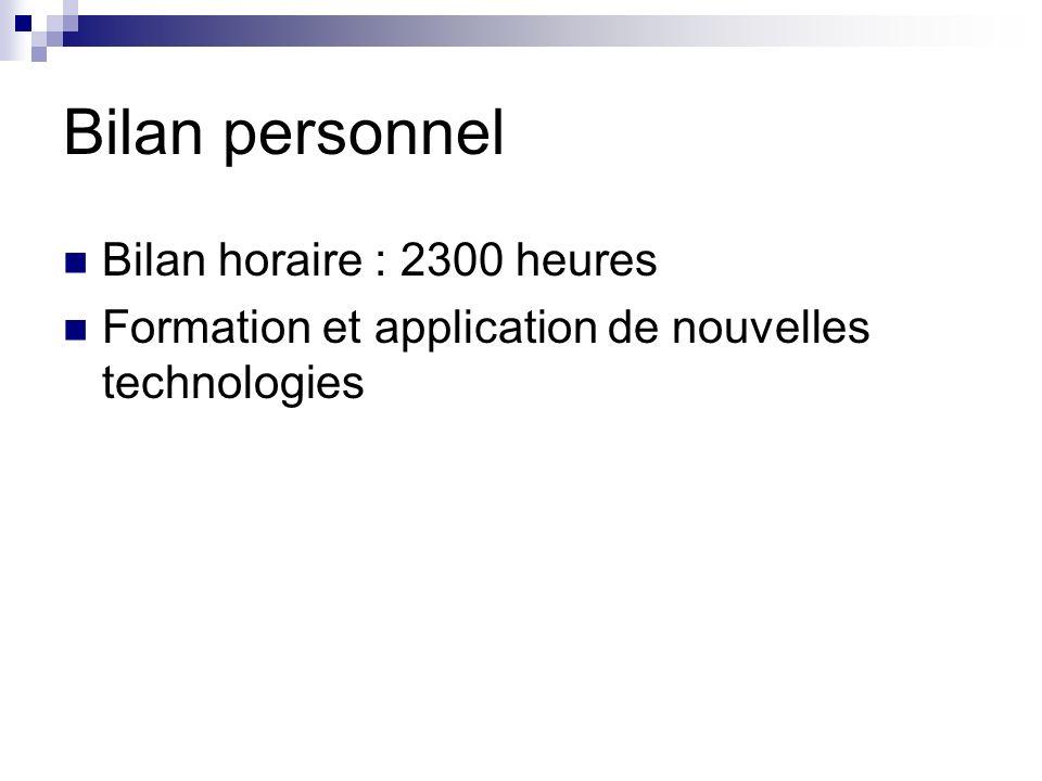 Bilan personnel Bilan horaire : 2300 heures