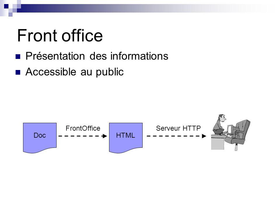 Front office Présentation des informations Accessible au public