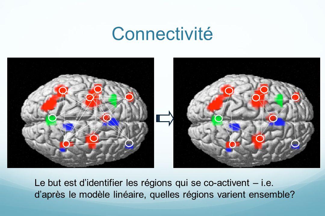 Connectivité Le but est d'identifier les régions qui se co-activent – i.e.