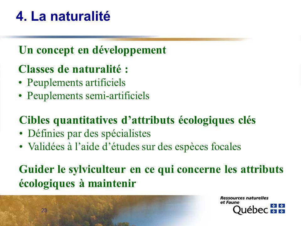 4. La naturalité Un concept en développement Classes de naturalité :