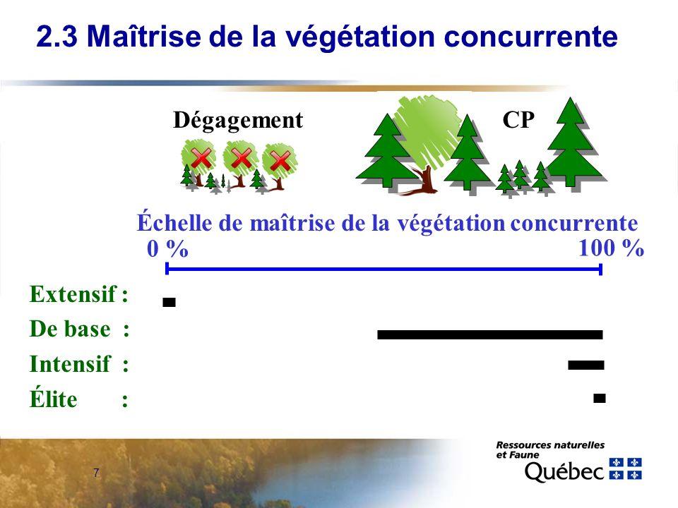 2.3 Maîtrise de la végétation concurrente