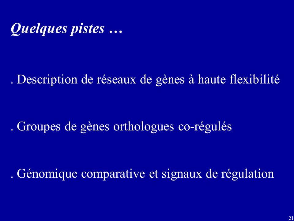Quelques pistes … . Description de réseaux de gènes à haute flexibilité. . Groupes de gènes orthologues co-régulés.