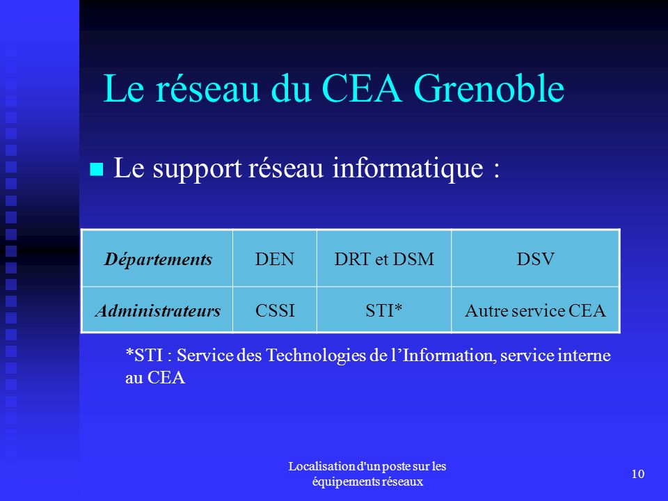 Le réseau du CEA Grenoble