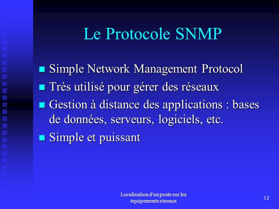 Localisation d un poste sur les équipements réseaux