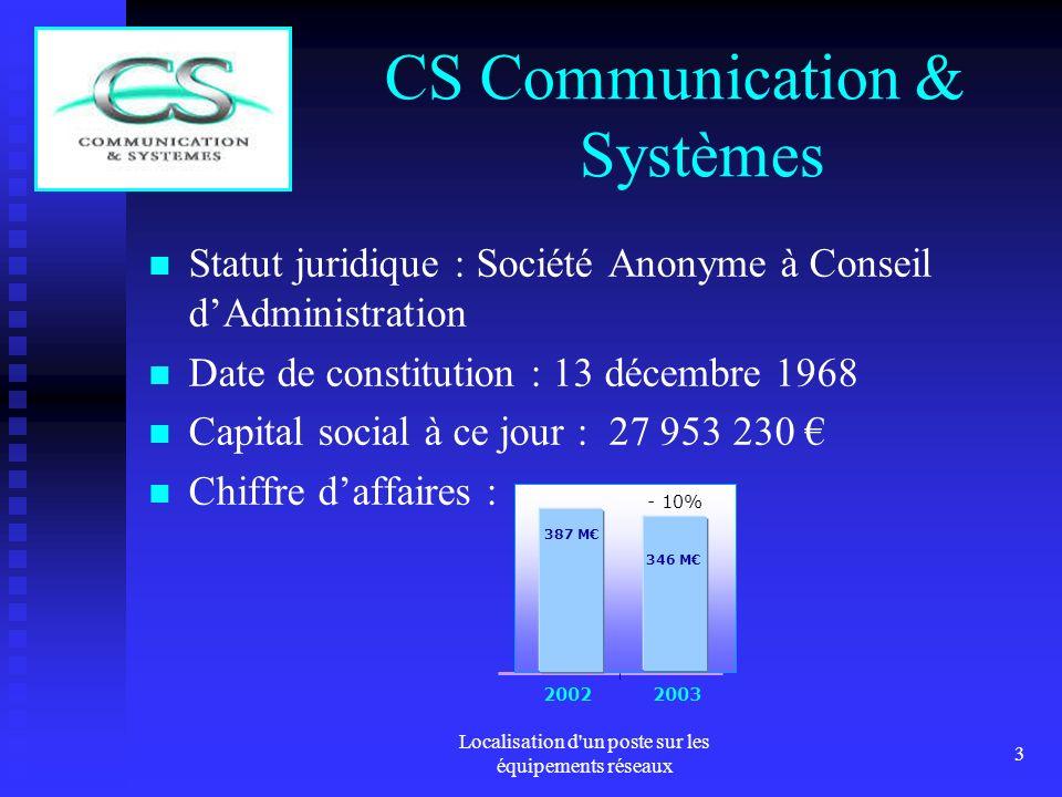 CS Communication & Systèmes