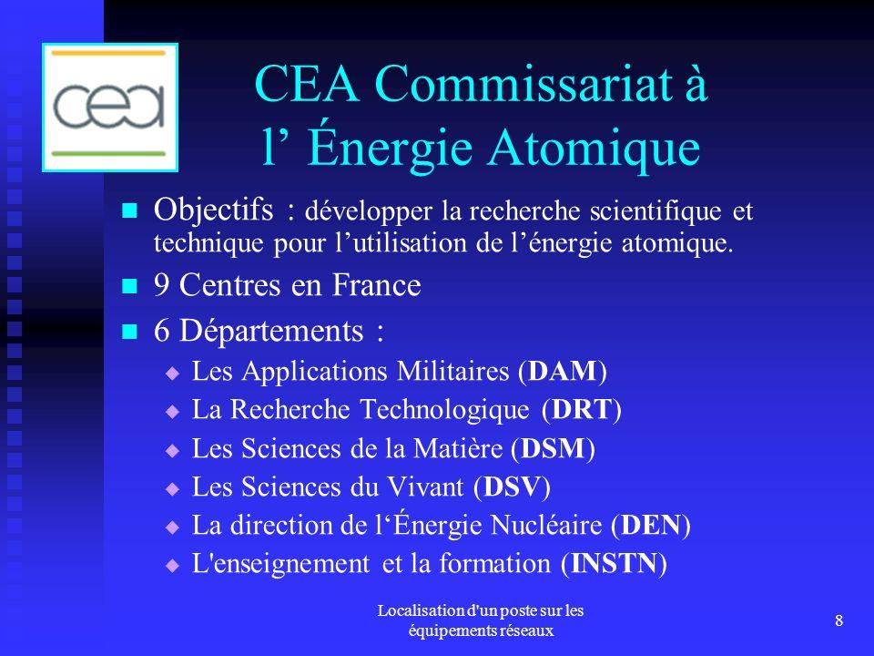 CEA Commissariat à l' Énergie Atomique
