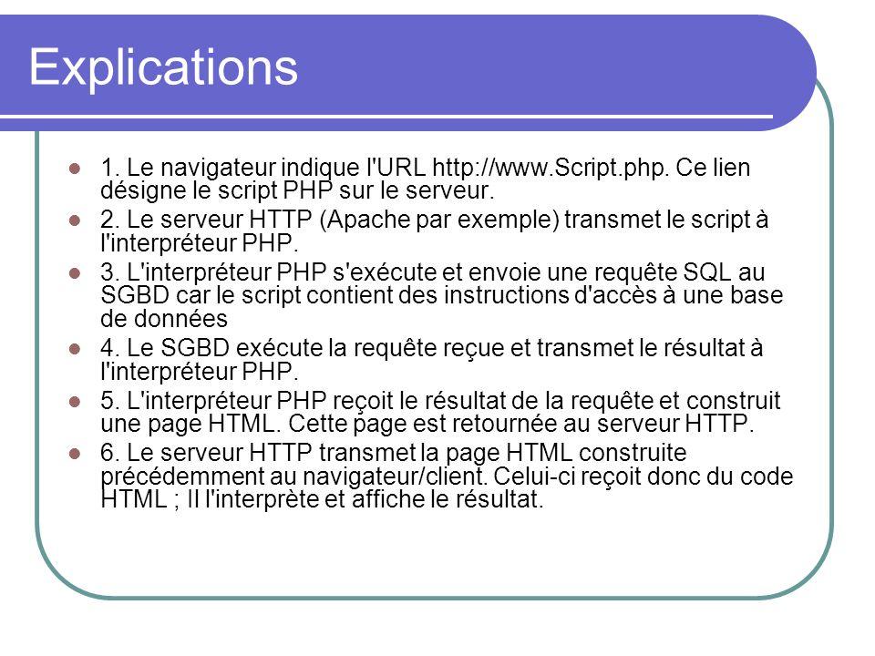 Explications 1. Le navigateur indique l URL http://www.Script.php. Ce lien désigne le script PHP sur le serveur.