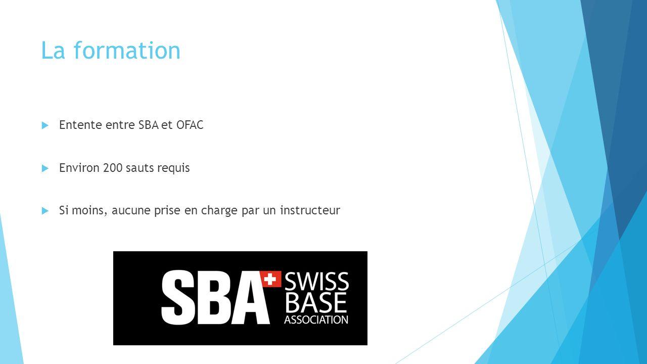 La formation Entente entre SBA et OFAC Environ 200 sauts requis