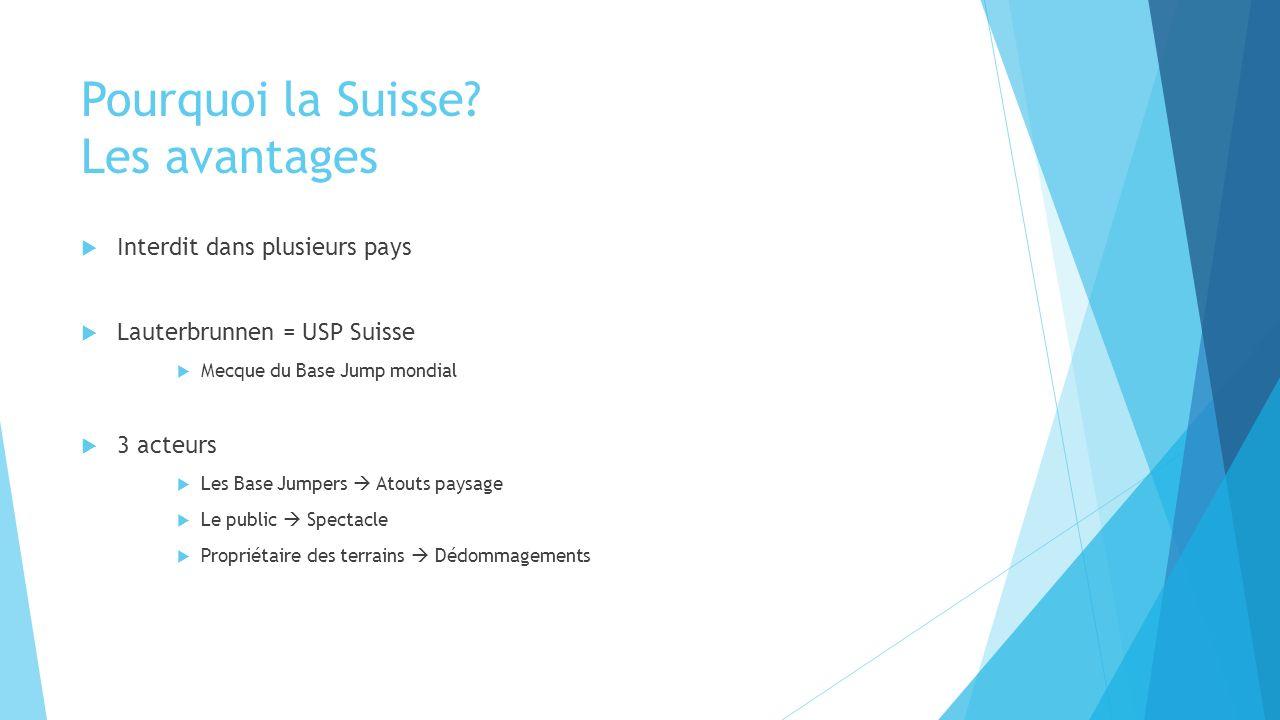 Pourquoi la Suisse Les avantages