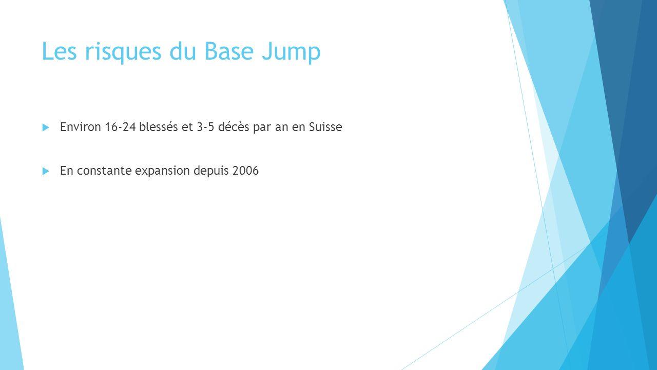 Les risques du Base Jump