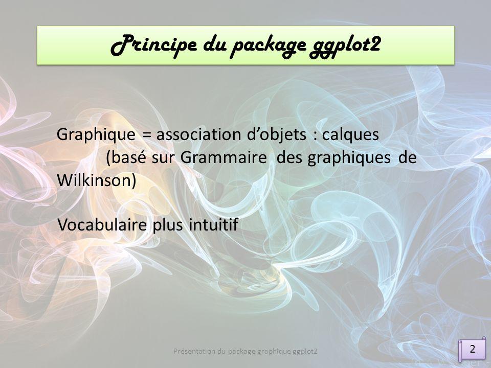 Principe du package ggplot2