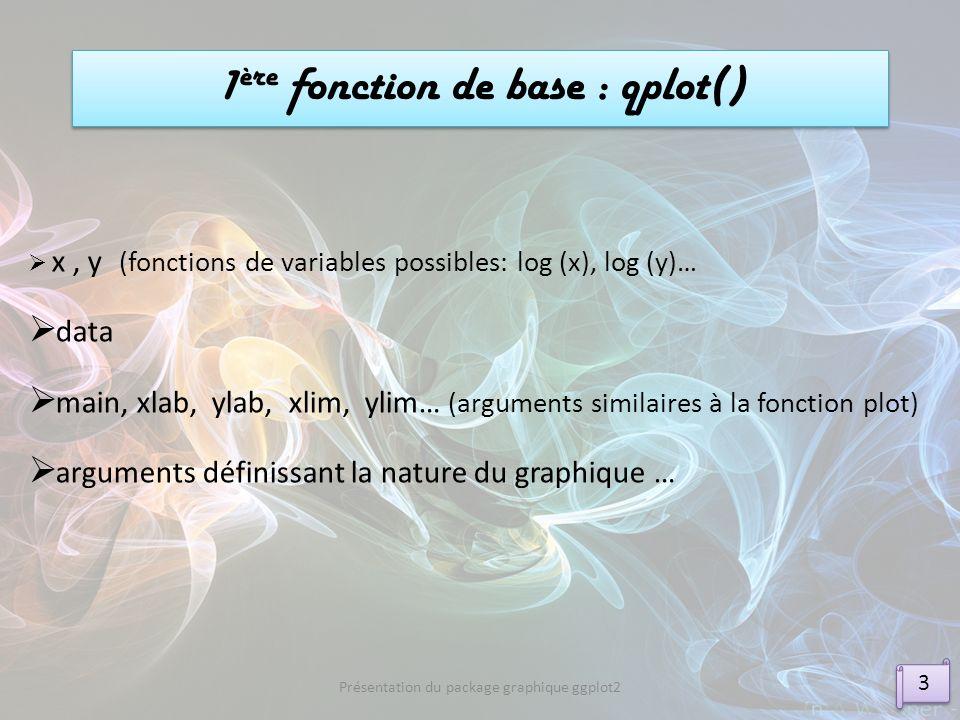 1ère fonction de base : qplot()
