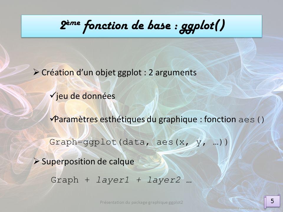 2ème fonction de base : ggplot()