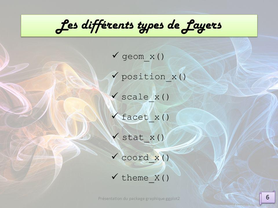 Les différents types de Layers