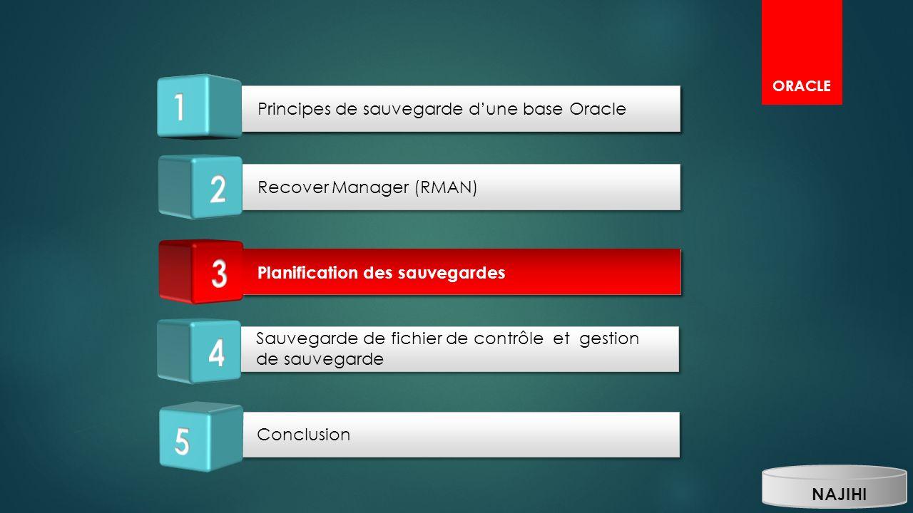 1 1 2 3 4 5 Principes de sauvegarde d'une base Oracle