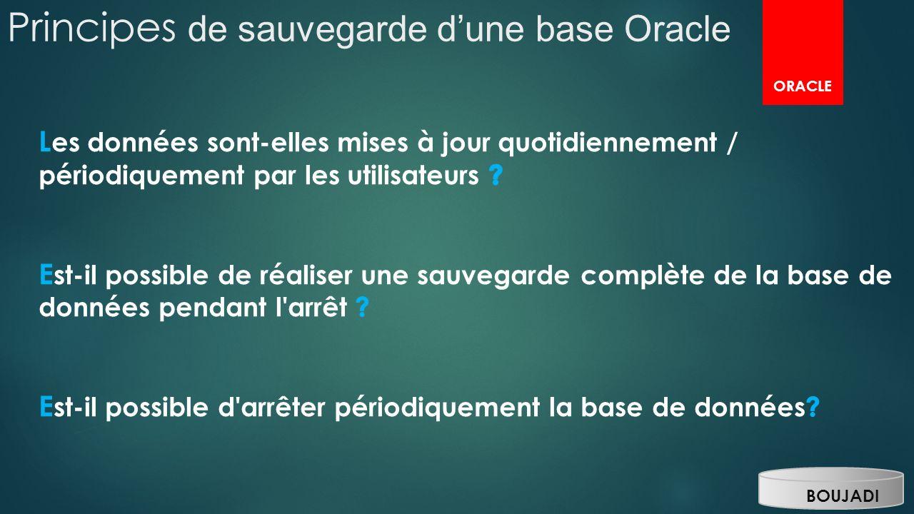 Principes de sauvegarde d'une base Oracle
