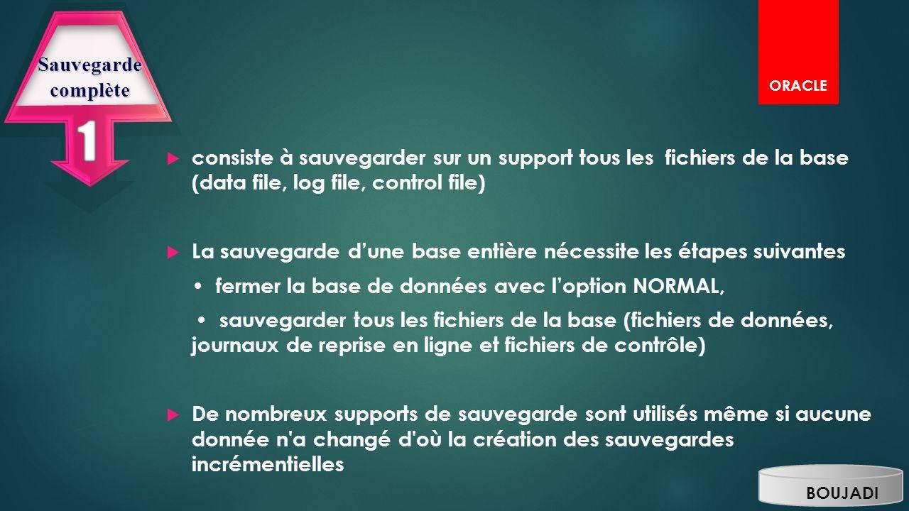 ORACLE Sauvegarde. complète. 1. consiste à sauvegarder sur un support tous les fichiers de la base (data file, log file, control file)