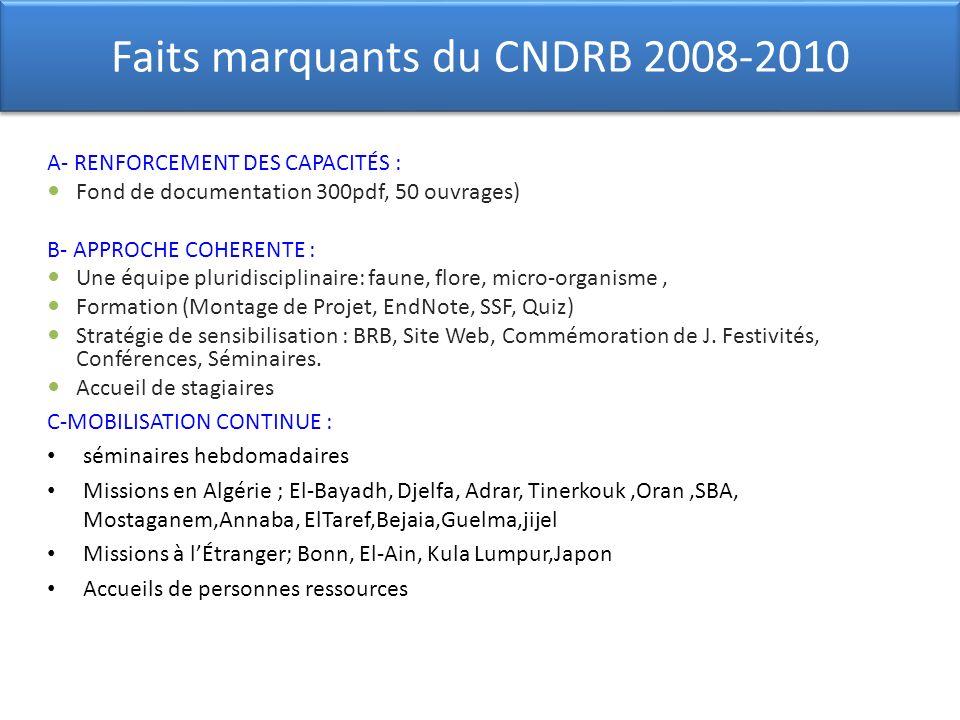 Faits marquants du CNDRB 2008-2010
