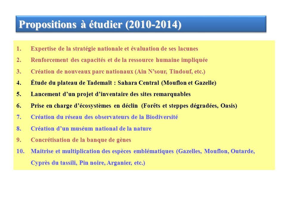 Propositions à étudier (2010-2014)