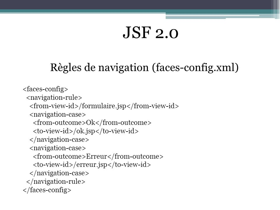 JSF 2.0 Règles de navigation (faces-config.xml) <faces-config>