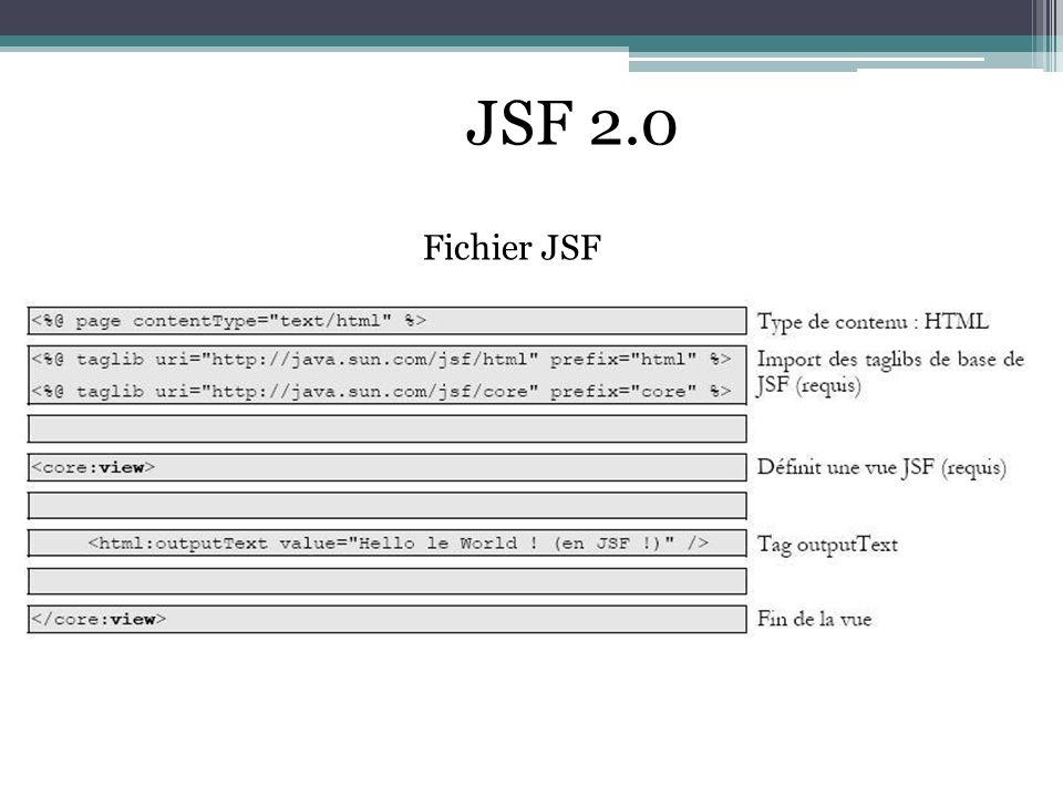 JSF 2.0 Fichier JSF