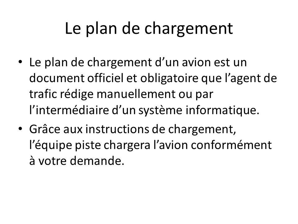 Le plan de chargement