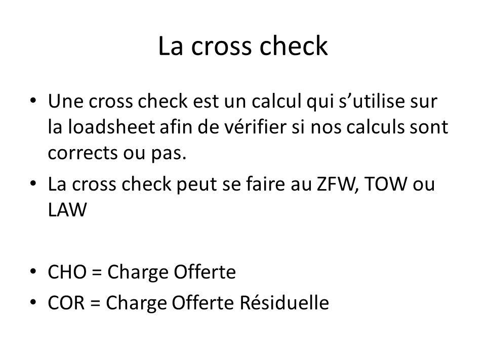 La cross check Une cross check est un calcul qui s'utilise sur la loadsheet afin de vérifier si nos calculs sont corrects ou pas.