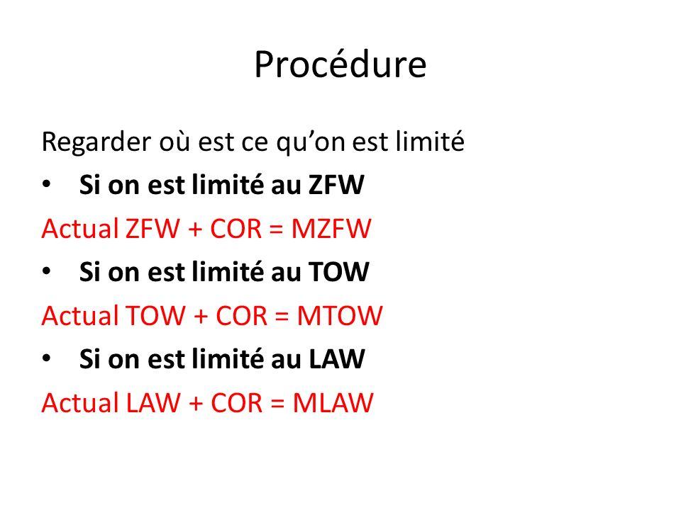 Procédure Regarder où est ce qu'on est limité Si on est limité au ZFW