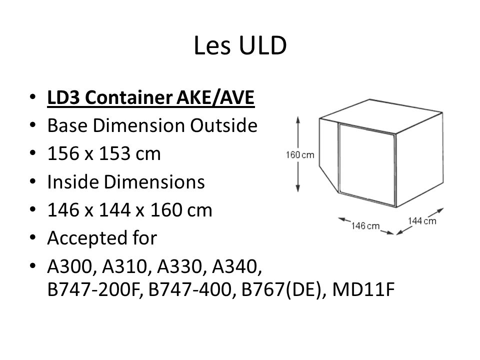Les ULD LD3 Container AKE/AVE Base Dimension Outside 156 x 153 cm
