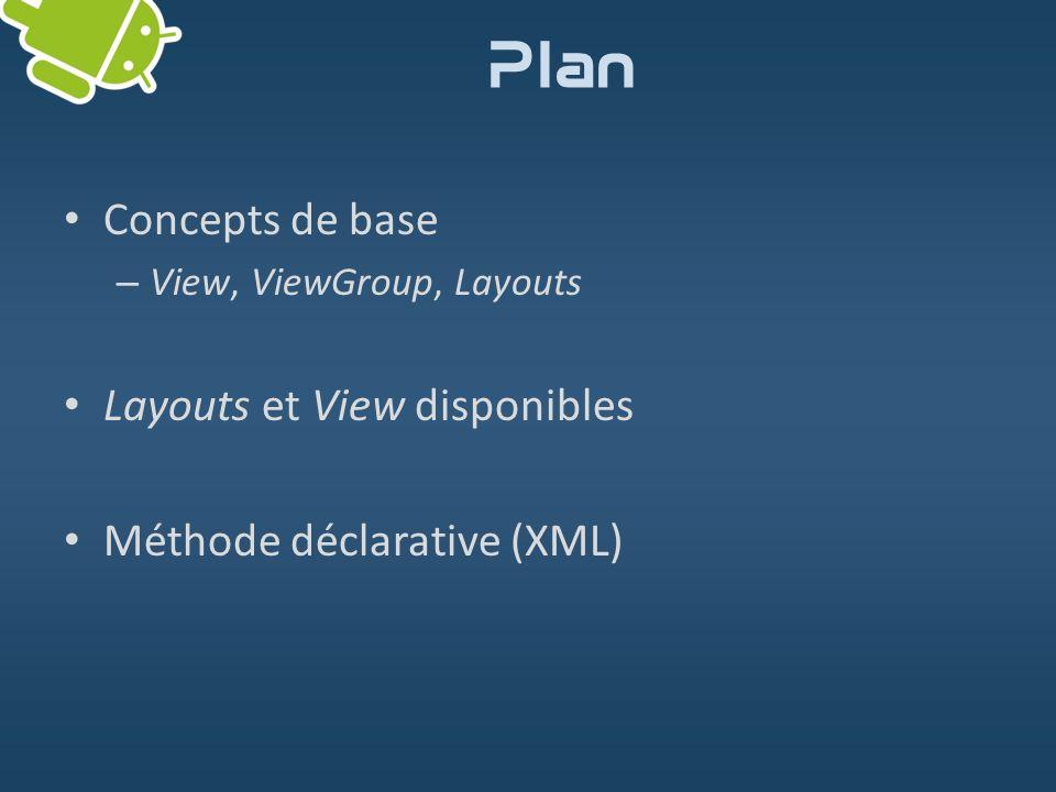 Plan Concepts de base Layouts et View disponibles