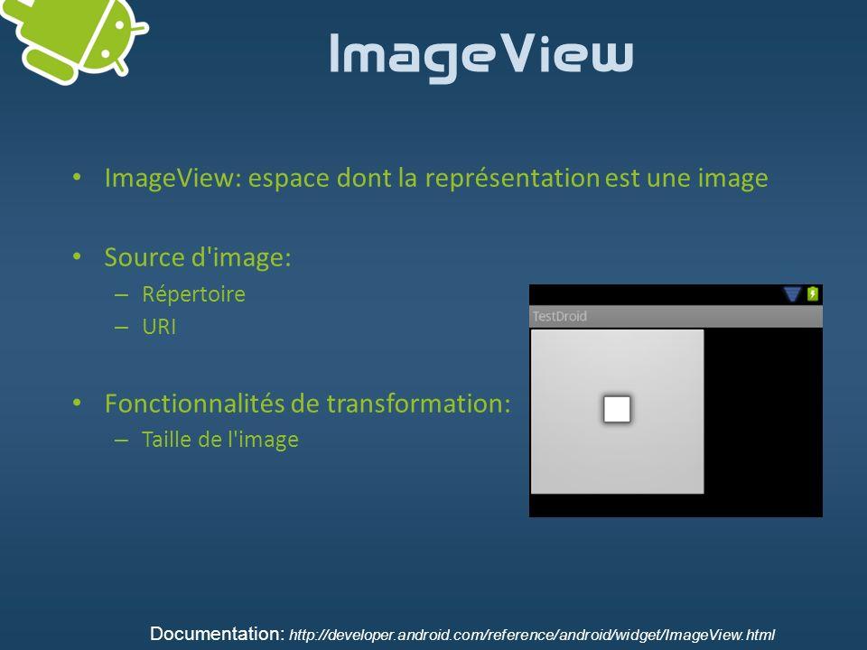 ImageView ImageView: espace dont la représentation est une image
