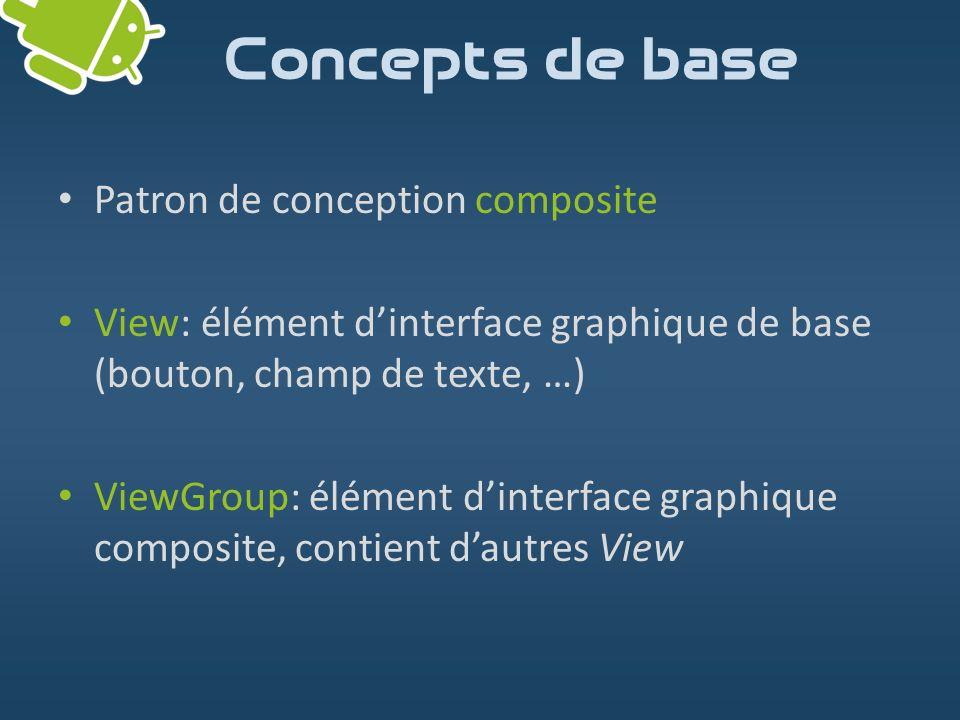 Concepts de base Patron de conception composite