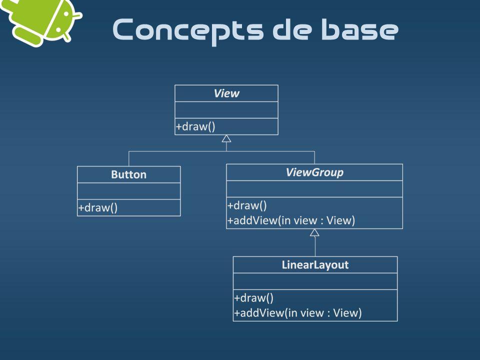 Concepts de base Mon bouton implémente la fonction draw en traçant un dessin de bouton.
