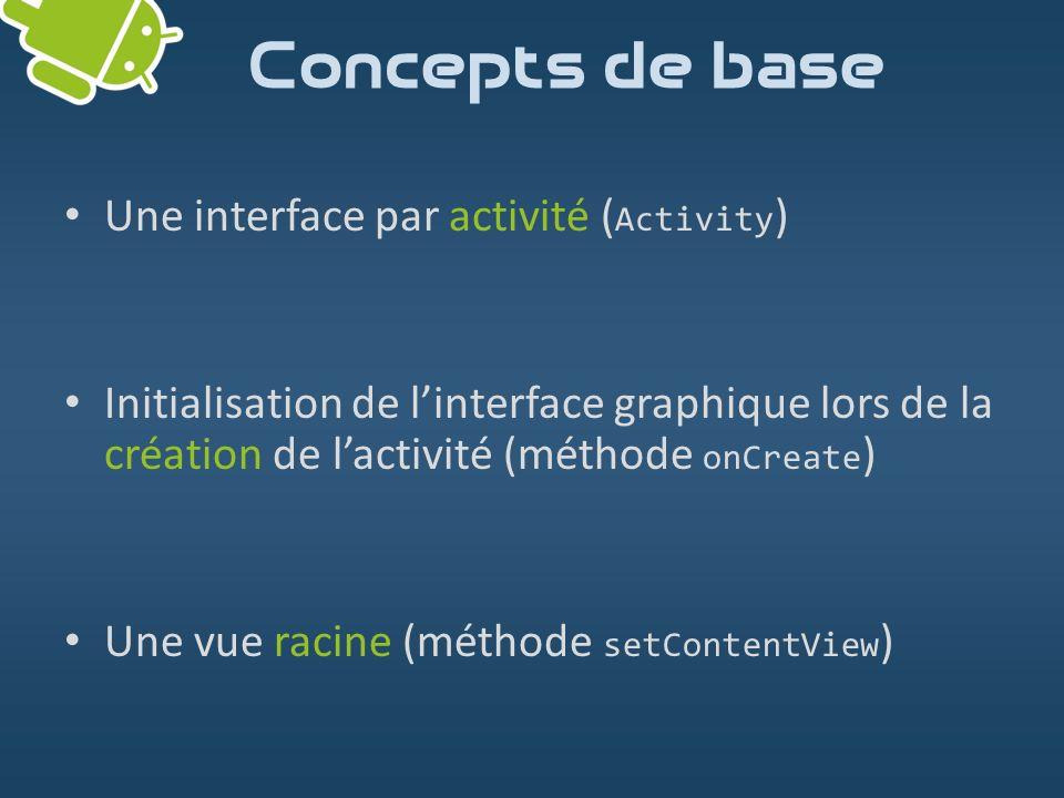 Concepts de base Une interface par activité (Activity)