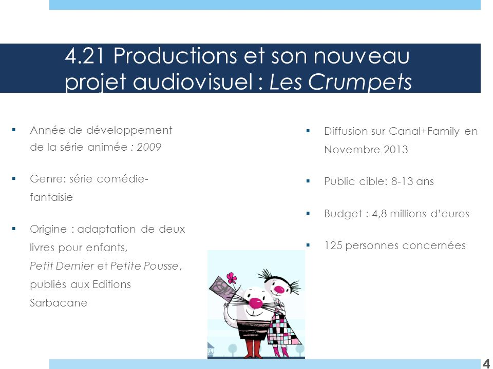 4.21 Productions et son nouveau projet audiovisuel : Les Crumpets