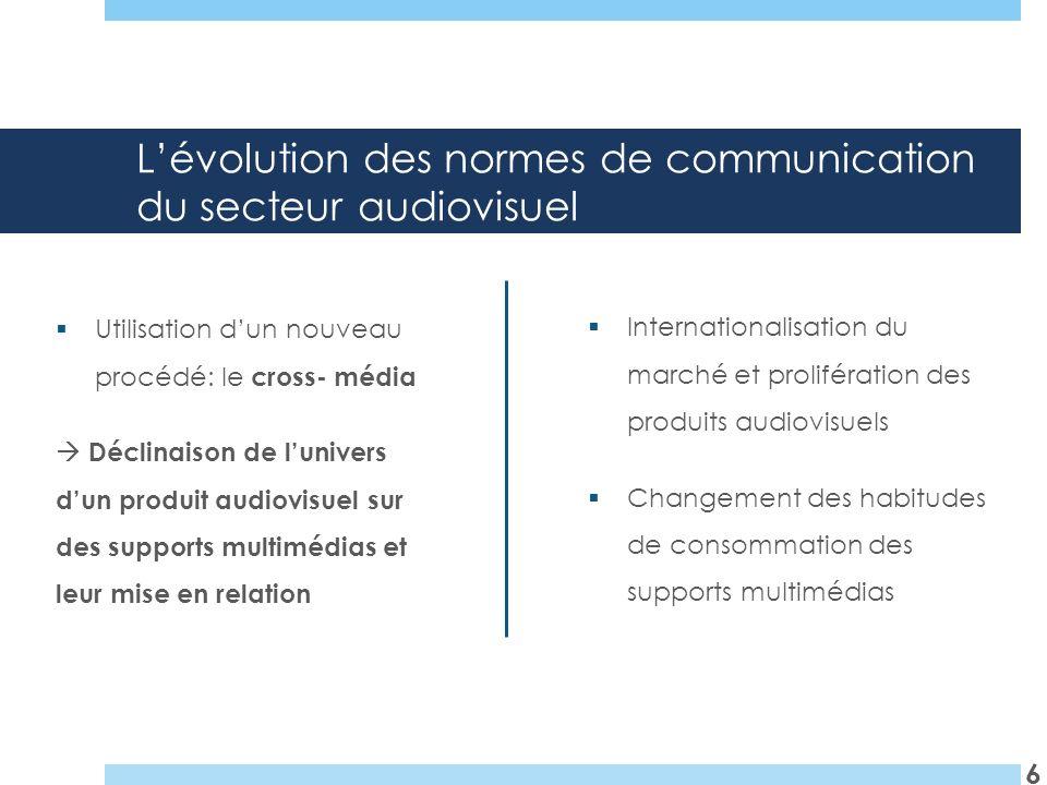 L'évolution des normes de communication du secteur audiovisuel