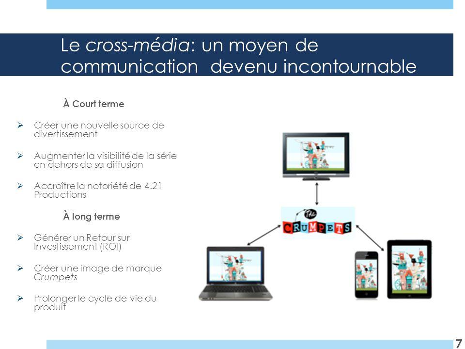 Le cross-média: un moyen de communication devenu incontournable