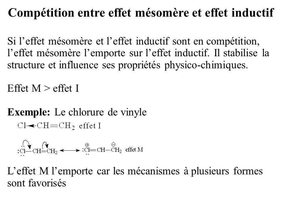 Compétition entre effet mésomère et effet inductif