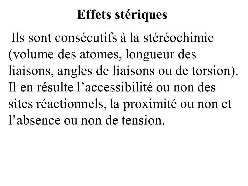Effets stériques Ils sont consécutifs à la stéréochimie (volume des atomes, longueur des liaisons, angles de liaisons ou de torsion).