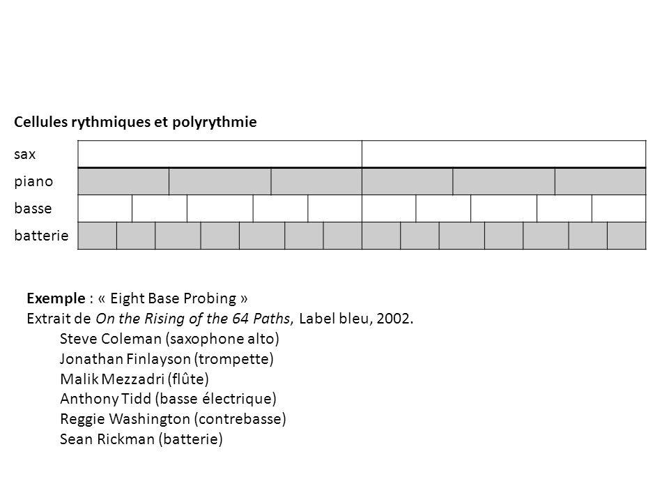 Cellules rythmiques et polyrythmie