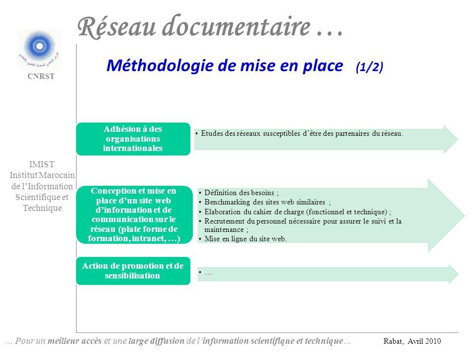 Réseau documentaire … Méthodologie de mise en place (1/2)