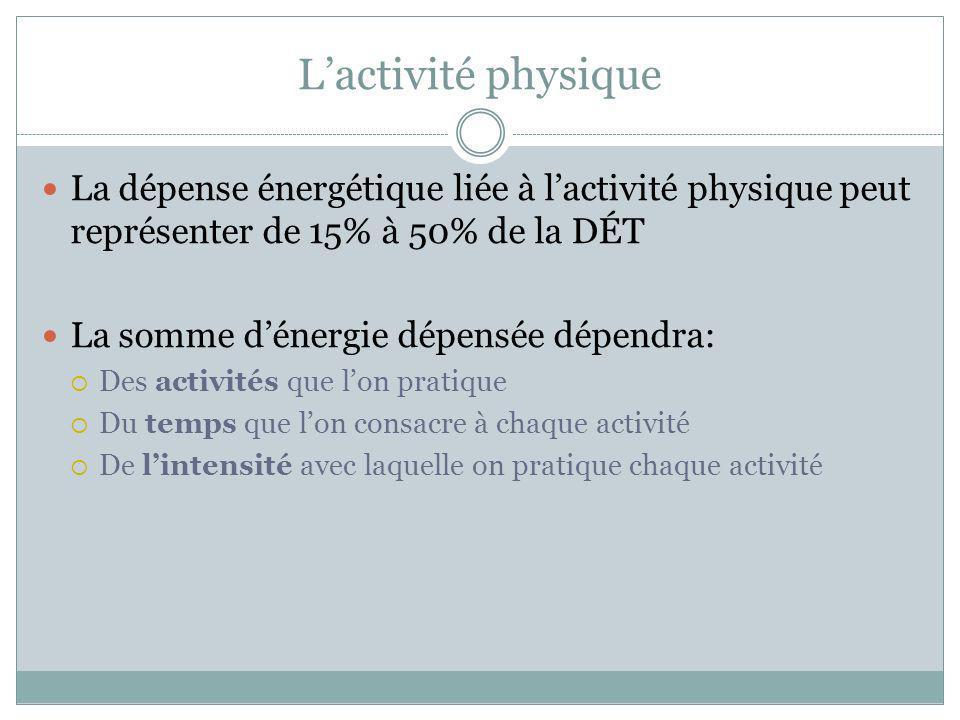 L'activité physique La dépense énergétique liée à l'activité physique peut représenter de 15% à 50% de la DÉT.